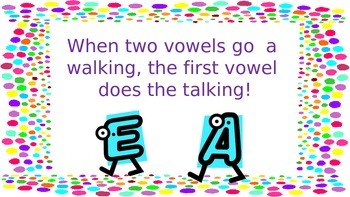 Phonics Poster- Two vowels walking