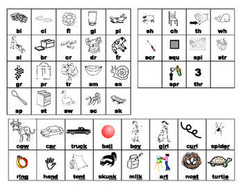 Phonics Poster with Blends and Diagraphs