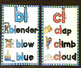 Phonics Posters - Letter Combinations