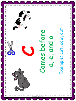 Phonics Posters - Spelling and Word Pattern Rules