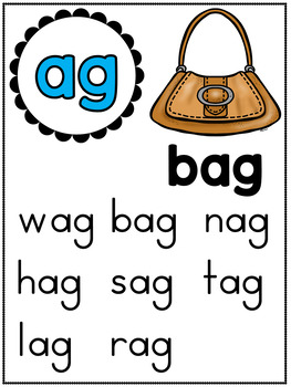 Phonics Posters Short Vowels Posters for Intervention