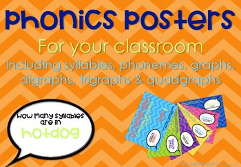 Phonics Posters