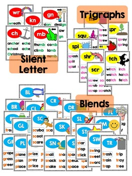 Phonics Posters (107 sounds)