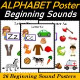 Phonics Posters, Alphabet Wall Charts: Phonemic Awareness & Phonics Activities