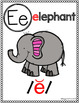 Phonics Sound Wall Posters: Alphabet from A-Z, Short Vowels (CVCs), Open Vowels
