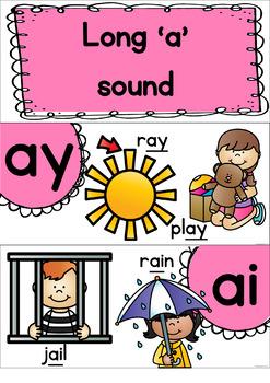 Phonics Posters Alternative Spelling - Primary Print RAINBOW POP