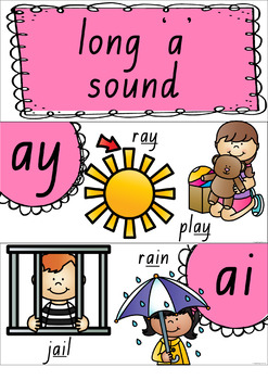 Phonics Posters Alternative Spelling - Queensland Fonts RAINBOW POP