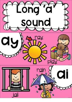Phonics Posters Alternative Spellings