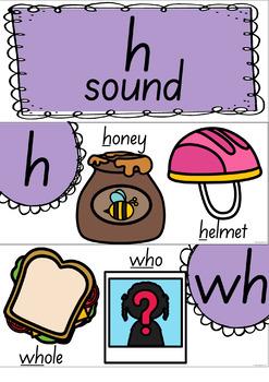 Phonics Posters Alternative Spellings - South Australian Fonts RAINBOW POP