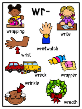 Phonics Posters-Beginning Digraphs