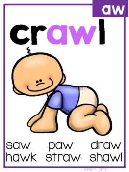 Phonics Posters-Diphthongs, R-Controlled, Soft C,G, double letters