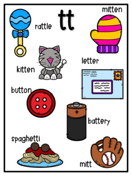 Phonics Posters-Double Consonants