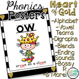 Phonics Posters with Chants for Phonemic Awareness and Phonics Activities
