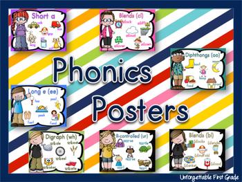 Phonics Posters {Includes Phonics Posters Mini-books}
