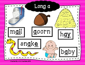 Phonics Posters - Long Vowels FREEBIE