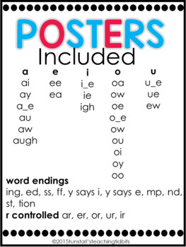 Phonics Posters Long Vowels, Vowel Teams, Word Endings, R Controlled Vowels