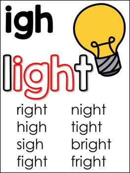 Phonics Posters Long Vowels, Vowel Teams, Word Endings, R Controlled Vowels