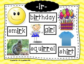 Phonics Posters - R-Controlled Vowels