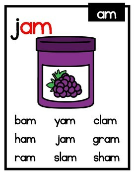 Phonics Posters - Word Families
