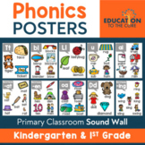 Phonics Posters and Charts | Sound Wall Cards | Phonics Wo
