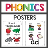 Phonics Posters and Sound Wall Cards