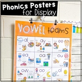 Phonics Posters and Visuals