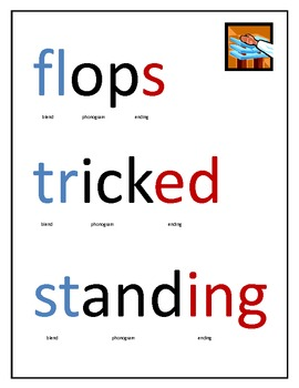 Phonics Posters (digraphs, diphthongs, r-control, long vowels)