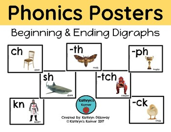 Phonics Posters for Consonant Digraphs
