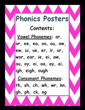 Phonics Posters for Teaching Phonics