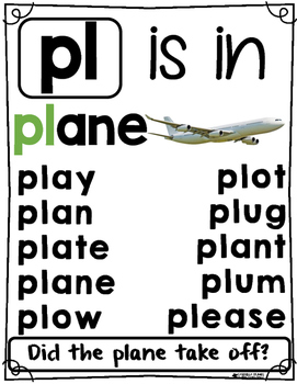 Phonics Posters with Photographs Blends and Digraphs