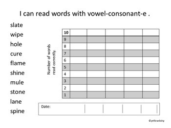 Phonics Progress Monitoring Graphs