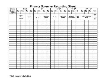 Phonics Progress Recording Sheet
