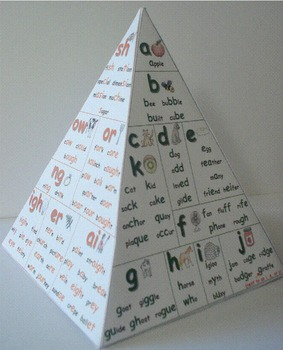 Phonics Pyramid - Help with Spelling - British Accent