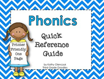 Phonics -- Quick Reference Guide
