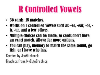 Phonics: R Controlled Vowels