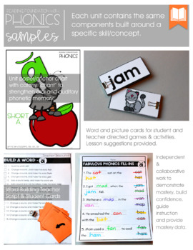 Phonics - R & S blends with short vowels - Reading Foundation with Phonics