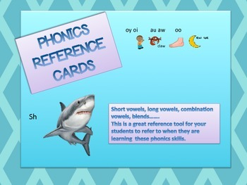 Phonics Reference Cards