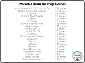 Phonics Roll & Read Games