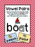 Phonics Rule Vowel Pairs/Digraphs Poster
