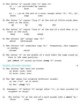Phonics Rules