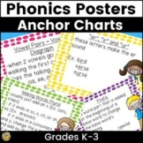 Phonics Anchor Charts - Phonics Rules to Master!  Great for RTI!