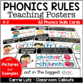 Phonics Rules Posters Cards (78 Cards)