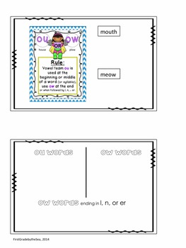 Phonics Rules for Spelling Anchor Charts and Cheers