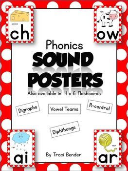 Phonics SOUND POSTERS {Red}
