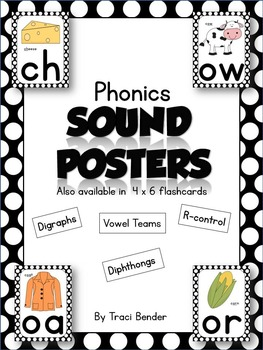 Phonics SOUND POSTERS {Black}