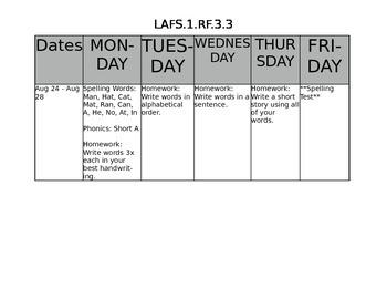 Phonics Schedule