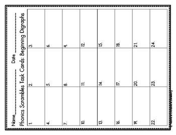 Phonics Scrambles Task Cards: Beginning Digraphs Set