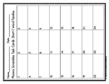 Phonics Scrambles Task Cards: Short I Word Families Set