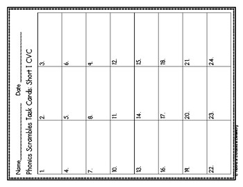Phonics Scrambles Task Cards: Short i CVC Set