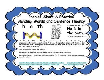 Phonics-Short A Practice                Blending Words and Sentence Fluency